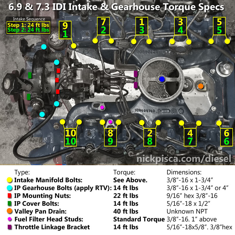 6.9 & 7.3 IDI Torque Specs And Bolt Dimensions, With