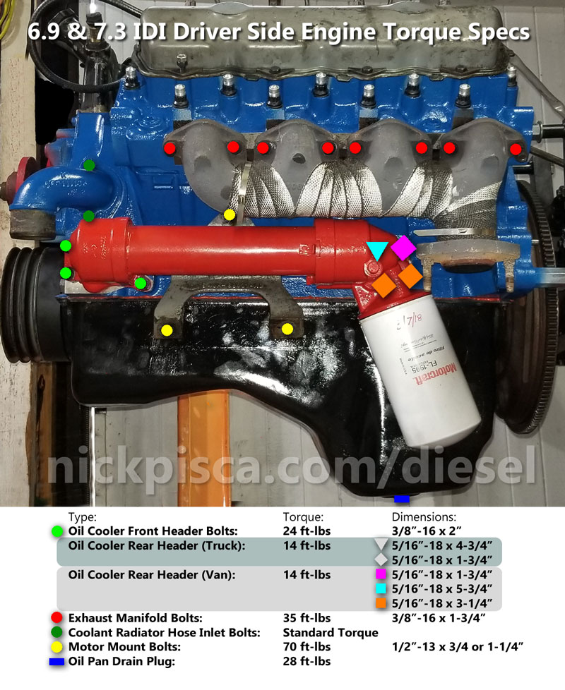 6 9 & 7 3 IDI Torque Specs and Bolt Dimensions, with Images