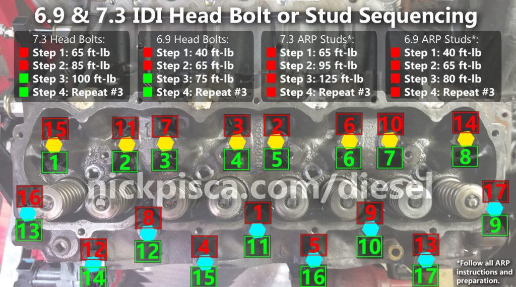 7.3 IDI Head Bolt Torque and Sequencing