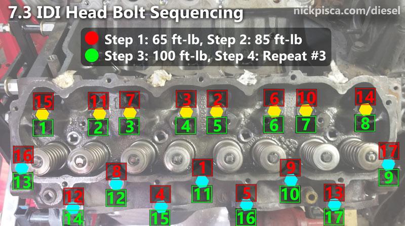 7.3 IDI Head Bolt Sequencing and Torque Spec