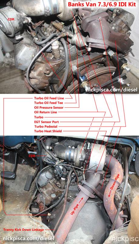Differences Between Idi Van Turbo Kits  U2013 Idi Online