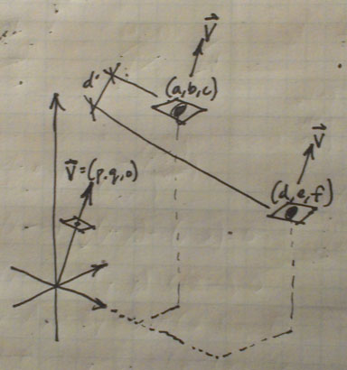 "Two Points, Two Planes normal to vector ""V."""