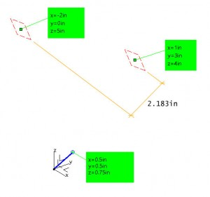 "Sample Vector Calculation for (1,3,4) (-2,0,5) at ""V"" = (1/2,1/2,3/4)."
